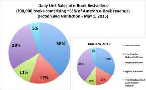 may-2015-combined-unitsales